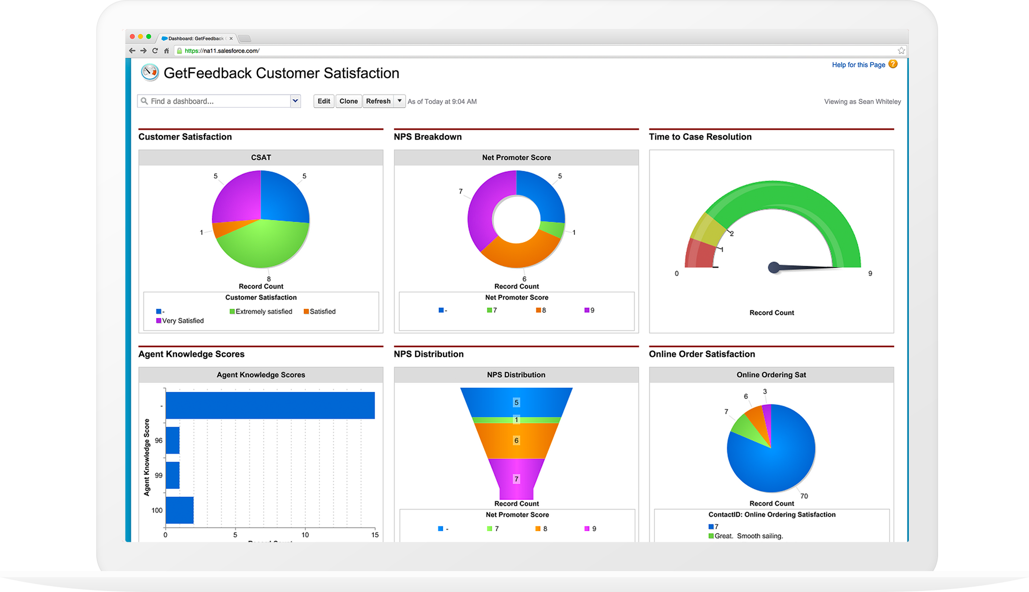 GetFeedback Online Survey Software for Salesforce Dashboard